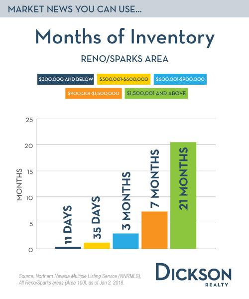 dickson graph 12-31-2017