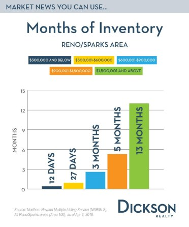content_Months-of-Inventory-EmailLG